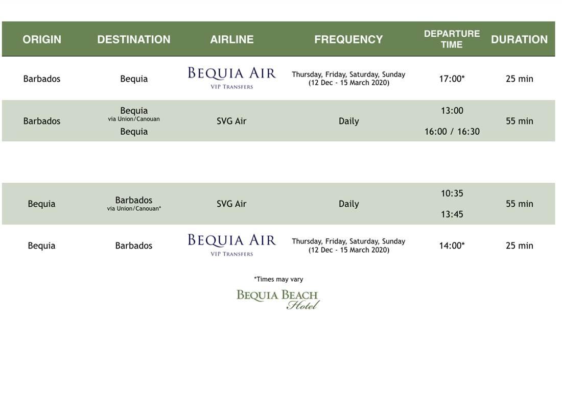 Bequia Flights