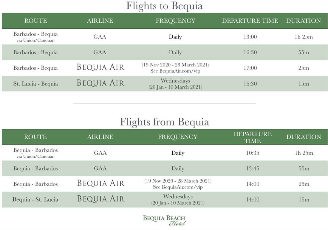 Flights to Bequia