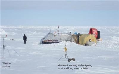 Griffon - FRAM Arctic Ocean