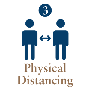 3 Physical Distancing