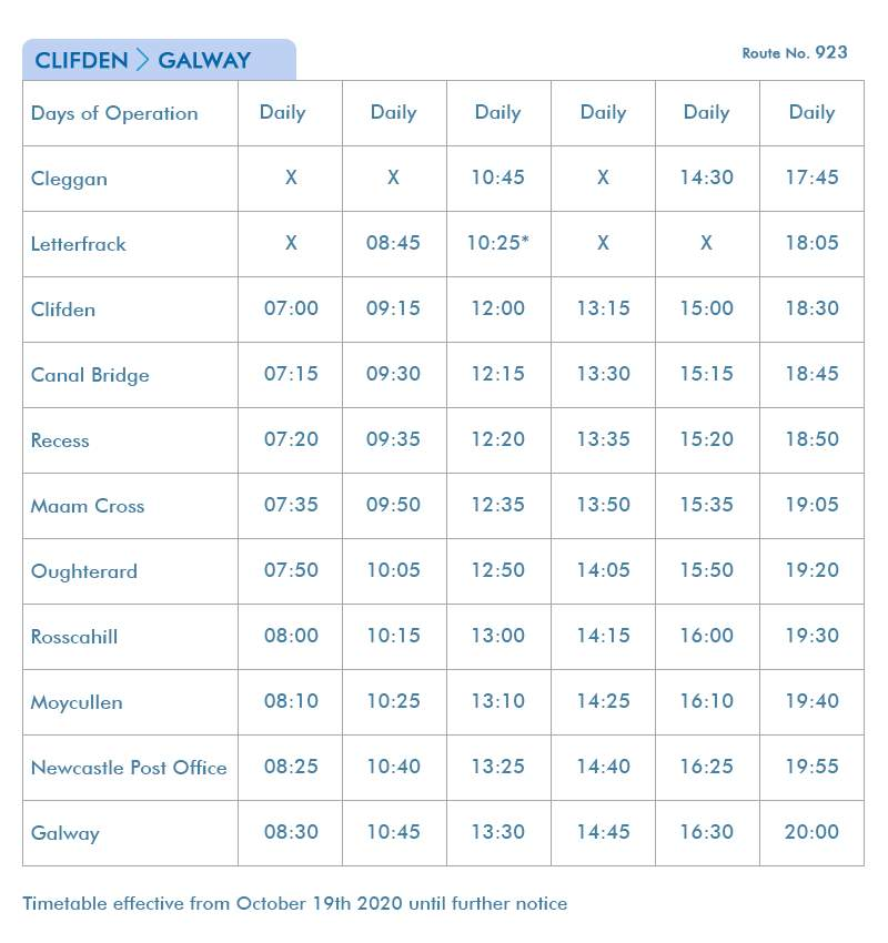Clifden to Galway timetable