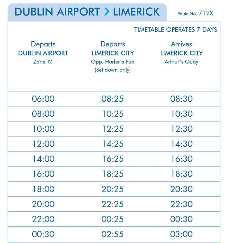 Dublin Airport- Limerick eireagle